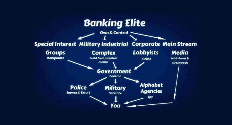 Haben die Zentralbanken die Grenze zur Tyrannei überschritten?